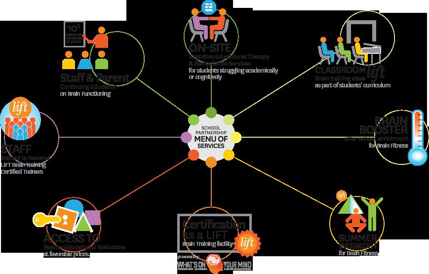 school-partnership-graph